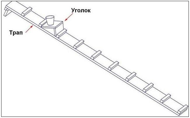 Лестница для крыши своими руками чертежи 561