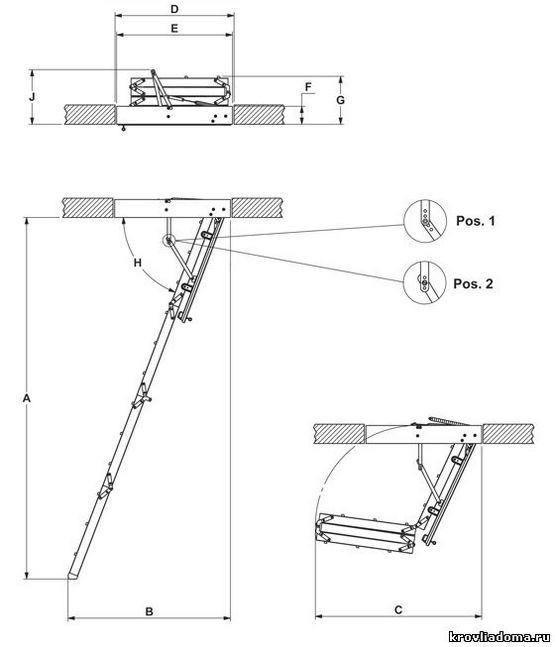 Чердачная схема лестница