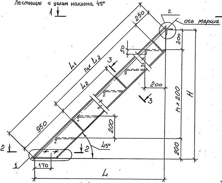 Схема лестничного пролета
