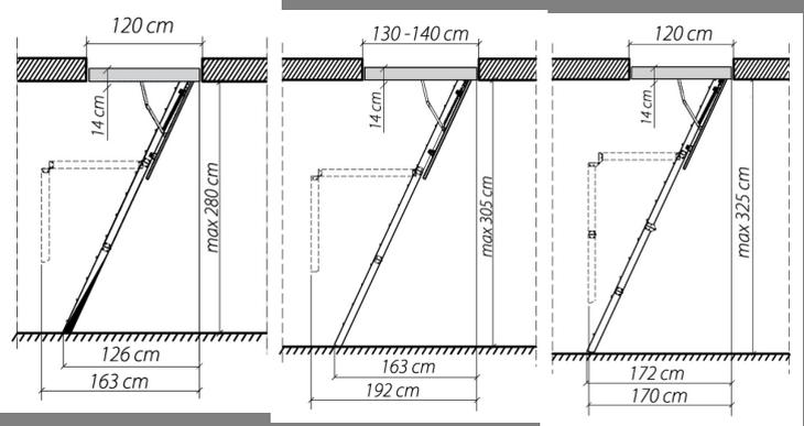 Складная чердачная лестница своими руками чертежи