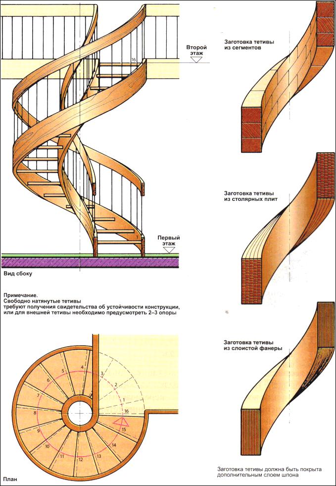 Винтовая лестница своими руками из дерева чертежи и ход