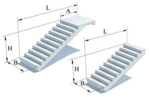 Монтаж лестницы: надежность во главе угла