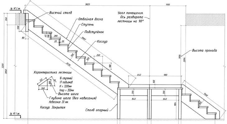 Лестницы из дерева чертежи