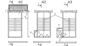 Пожарная безопасность на лестничных клетках
