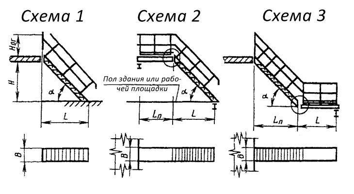 Изготовление лестницы на второй этаж из металла