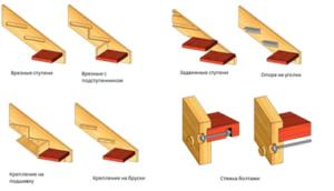 Как крепить ступени к тетиве лестницы?