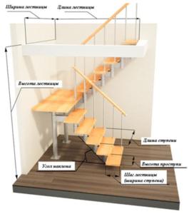 Расчет деревянной лестницы на второй этаж на тетиве