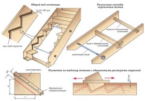 Шаблон для фрезеровки тетивы лестницы своими руками